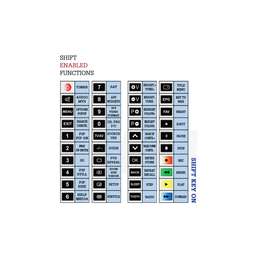 mando universal programable 2en1 por pc superior dlplus. Black Bedroom Furniture Sets. Home Design Ideas