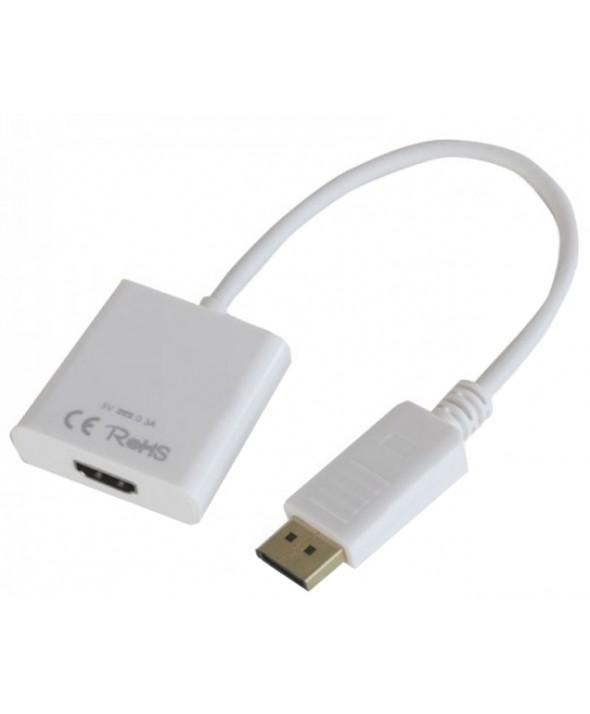 CONVERTIDOR DISPLAYPORT A HDMI HEMBRA APPROX APPC16